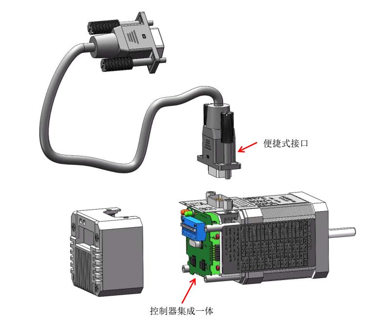 步进电机的伴侣驱动器_步进电机驱动器_步进电机控制器-亚博电机
