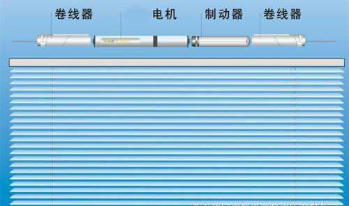 电动百叶窗电机_电动开窗机电机生产厂家-万至达电机